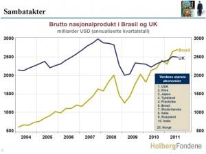 BNP Brasil og GB jpg